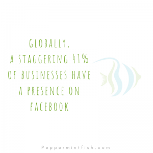41 per cent of businesses on facebook